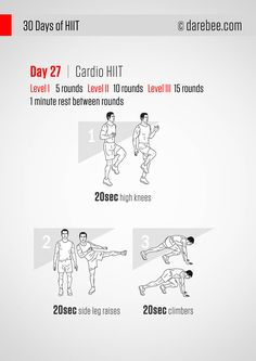 30 Days of HIIT - Day 27 - Carry on This Challenge! This program has been enriched with interval training targeting your abs and core. Cardio oriented HIIT workouts will help you get rid of the extra reserves in the midsection followed by ab work that will tighten up and work the muscles further. - If you like this pin, repin it and follow our boards :-)  #FastSimpleFitness - www.facebook.com/FastSimpleFitness