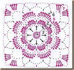 Granny Pattern, Crochet Coaster Pattern, Crochet Motif Patterns, Crochet Squares, Crochet Granny, Bag Patterns To Sew, Crochet Stitches Chart, Crochet Diagram, Crochet Tablecloth