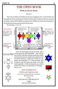 """Selected diagrams from """"Secret Symbols of the Rosicrucians (Part II)"""" by Franz Hartmann (1888).From an edition by """"Celephais Press"""".For more on occult symbolism, please visit """"Noise vs. Signal""""."""