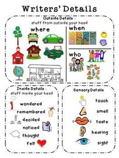 Writers Details - Personal Narrative Writing Workshop Unit great for ells and low level children Kindergarten Writing, Teaching Writing, Writing Activities, Writing Resources, Student Teaching, Writing Lessons, Writing Skills, Writing Ideas, Writing Process