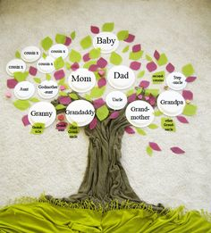 family tree projects for kids | Mila's Daydreams: How to make an unique family tree