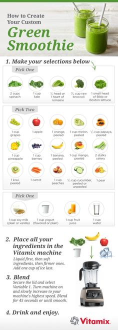 awesome infographics on making green smoothies
