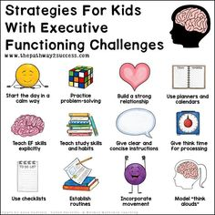 A complete blog post to help give strategies for students struggling with executive functioning needs! Do your kids and teens struggle with starting work right away? Staying organized? Managing their time? This article has lots of ideas, strategies, and free resources you can implement in your classroom to give your kids a boost! Study Skills, Coping Skills, Writing Goals, Positive Self Talk, Time Management Skills, Executive Functioning, Therapy Tools, Social Emotional Learning, Ways To Communicate