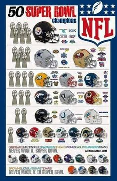 1571b77c2484943c04eda38b7aeba9ac.jpg (480×741) https://www.fanprint.com/licenses/navy?ref=5750 #NFLFootballBoys