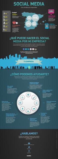 El Social Media es una tendencia imparable #infografia #infographic #socialmedia