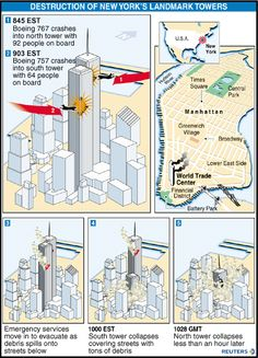 a source of information pertaining to the terrorist attacks on September 11 World Trade Towers, World Trade Center Nyc, Trade Centre, Us History, History Facts, American History, Ancient History, 911 Twin Towers, 11 September 2001