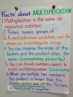 Resources and ideas for teaching multiplication.