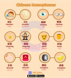 Here are some common Chinese homophones you don't want to confuse. Chinese Phrases, Chinese Words, New Words, Cool Words, Chinese Flashcards, Chinese Pinyin, Chinese Writing, Learn Mandarin, Chinese Language