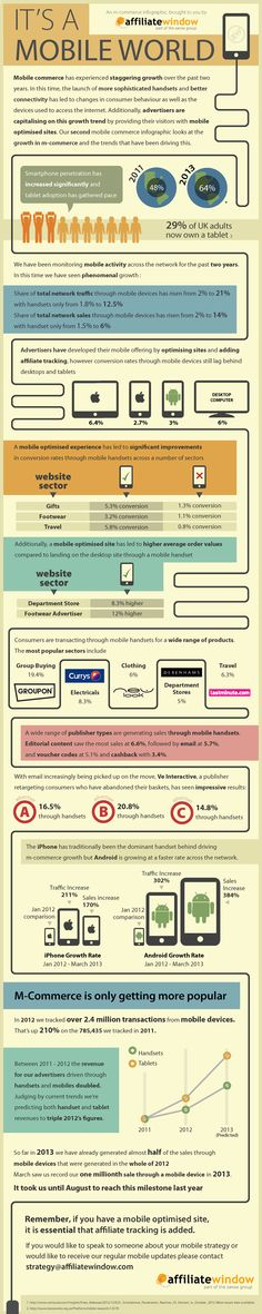 It's a Mobile World [infographic]