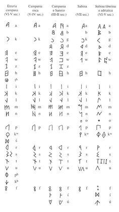 GRAPHEMES OF OSCAN LANGUAGE