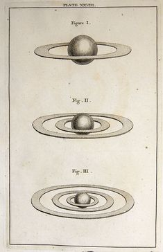 Thomas Wright, An original Theory or New Hypothesis of the Universe, 1750. Plate XXVIII.