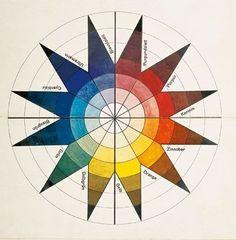 1. Choose a color palette TOGETHER.