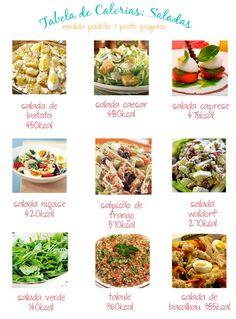 Na Rota do Bem Estar  by Francini Soares  : Dieta: Você quer saber quantas calorias tem a sua ...
