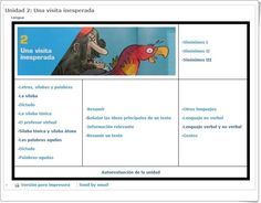 Unidad 2 de Lengua de 4º de Primaria Ideas Principales, Texts, Subject And Predicate, Interactive Activities, Unity
