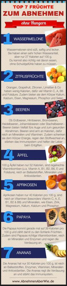 Top 7 Früchte und Obst zum Abnehmen ohne zu hungern...