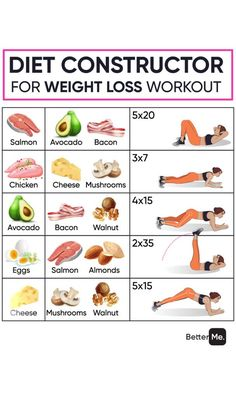 Custom Workout And Meal Plan For Effective Weight Loss! Personal Body Type Plan to Make Your Body Slimmer at Home … Weight Loss Meals, Weight Loss Drinks, Weight Loss Diet Plan, Weight Loss Tips, Losing Weight, Weight Gain, Free Weight Loss Programs, Best Weight Loss Foods, Weight Loss For Women