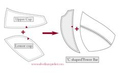All About Power Bars (IV): Drafting and Sewing the Seamed Power Bar