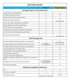 Microsoft Planner VS. Microsoft Project Online - FluentPro Software Blog