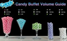 Candy Buffet Volume Guide will be a big help at Katie's party. Candy Buffet Tables, Dessert Buffet, Dessert Bars, Dessert Tables, Lolly Buffet, Buffet Ideas, Popular Candy, Bar A Bonbon, Types Of Candy
