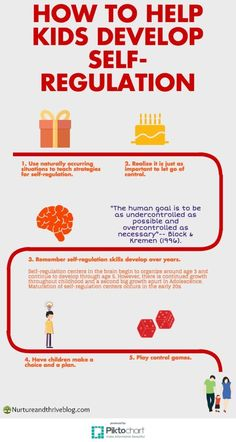 Teaching children how to self-regulate- 5 great tips!