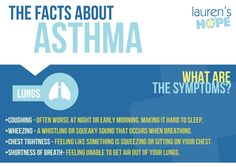 Coughing, wheezing, chest tightness, and shortness of breath are all common signs of #asthma. #lungs #infographic #allergy #allergies