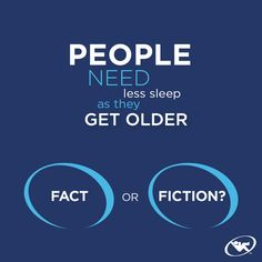#FactorFiction:The older you get, the less sleep you need.