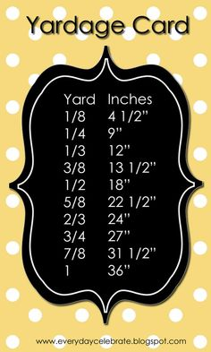 Yardage Card - Helpful chart-