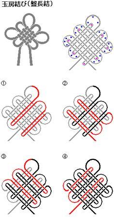 玉房結び(盤長結)の結び方