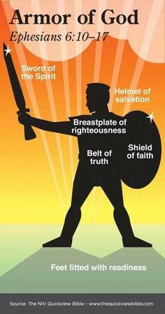 Armor of God.