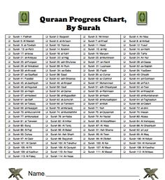 Quraan Progress Chart for the Whole Quraan
