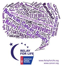 What is Relay For Life? To donate every year to this! Check, plan to keep doing it too!