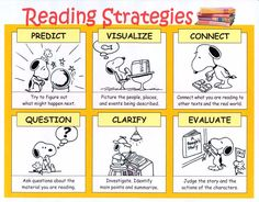 Kid-friendly way to show reading strategies