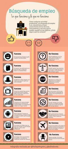 Lo que funciona y NO funciona en la búsqueda de empleo #infografia #infographic #empleo