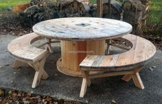 It is up to the homeowner that which ideas he/she goes for and which material he/she uses to decorate the lawn or patio of the home, but the ideas for the recycled pallet furniture are the best because the pallets are available at low rate and the furniture made up of wooden pallets is rarely …