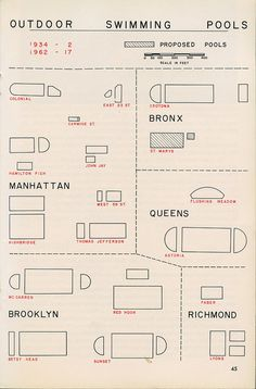 """""""Outdoor Swimming Pools"""", from the report of the City of New York Department of Parks: 28 Years of Progress, 1934-1962."""