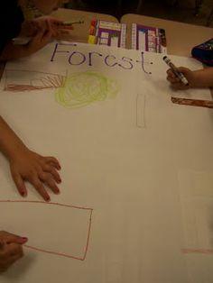 Fun in First Grade: Habitats