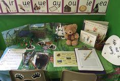Going on a bear hunt writing corner year 1 ks1 literacy