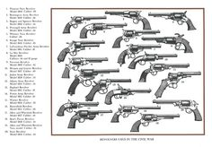 Civil War weapons and pistols.jpg