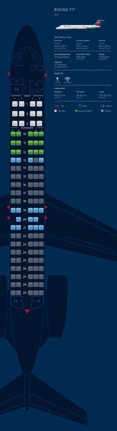 Delta Air Lines, Boeing 717
