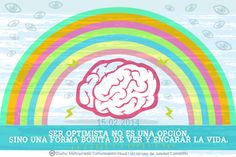 15.02. SER OPTIMISTA!