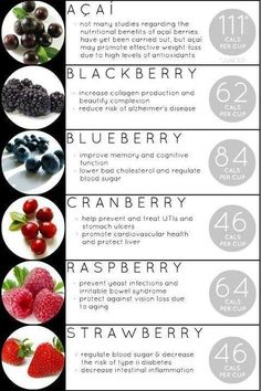 Blueberries and strawberries reduce cognitive decline
