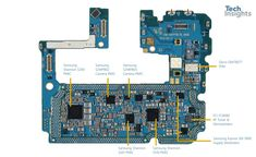 TechInsights has begun our analysis of the Samsung Galaxy See the annotated board images now, learn more about the RF components soon. Iphone Repair, Mobile Phone Repair, Smartphone, Learning Sites, Computer Build, Samsung Galaxy Wallpaper, All Mobile Phones, Samsung Mobile, Circuit Diagram