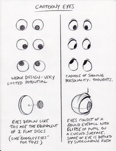 The small yet detailed difference of physically three decisional cartoon eyes. How to draw cartoon eyes