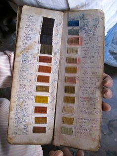 Natural dyes in India: each region has its own formula for treating cloth, ie. predye, secret additives, mordants and the water - it...