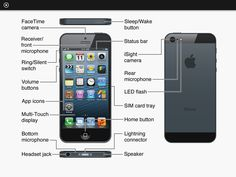 the 16 best iphone parts images on pinterest iphone parts rh pinterest com iPhone 7 Plus User Guide iPhone 4S User Guide for Dummies