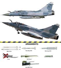 Aviones cazabombarderos de Suramérica