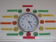 Hulp bij het klokkijken I Love School, School S, School Hacks, Primary School, Middle School, Math Clock, German Language Learning, Dutch Language, Teaching