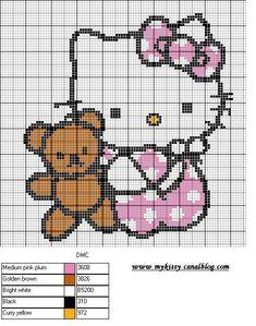 free hello kitty cross stitch patterns - Google Search