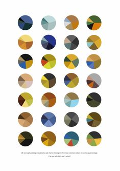 Van Gogh pies!     (Pie charts showing the colour content of 20 Van Gogh Paintings)