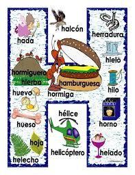 Resultado de imagen para spaanse woorden leren